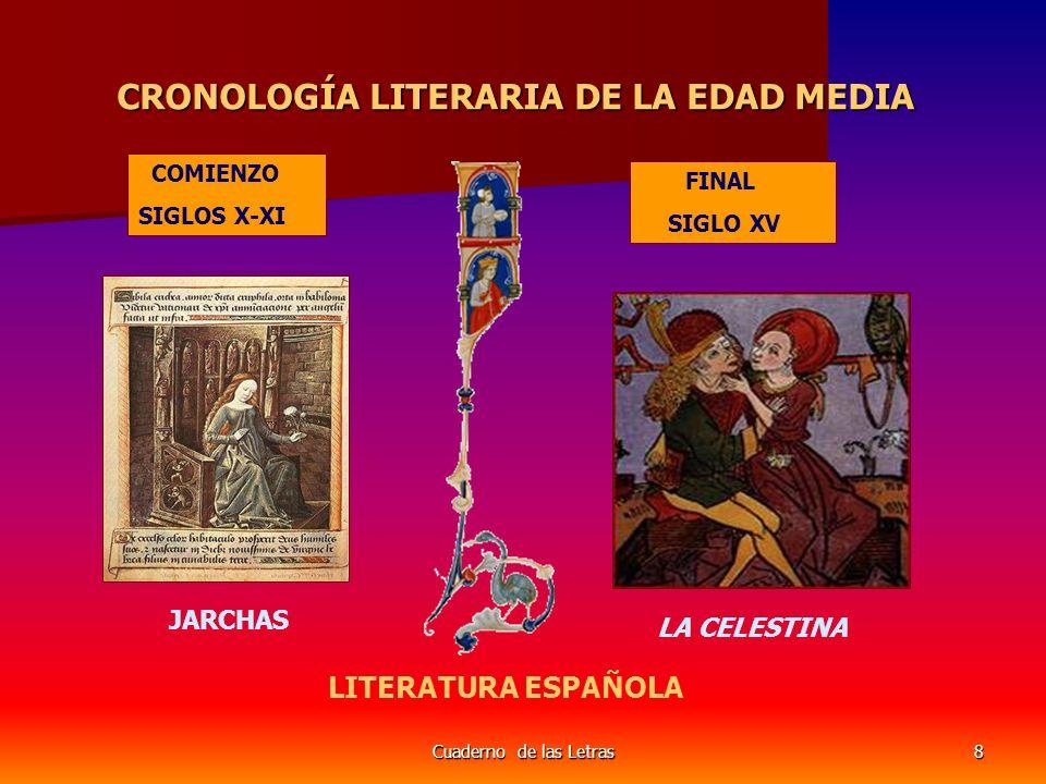 8 CRONOLOGÍA LITERARIA DE LA EDAD MEDIA COMIENZO SIGLOS X-XI FINAL SIGLO XV JARCHAS LA CELESTINA LITERATURA ESPAÑOLA