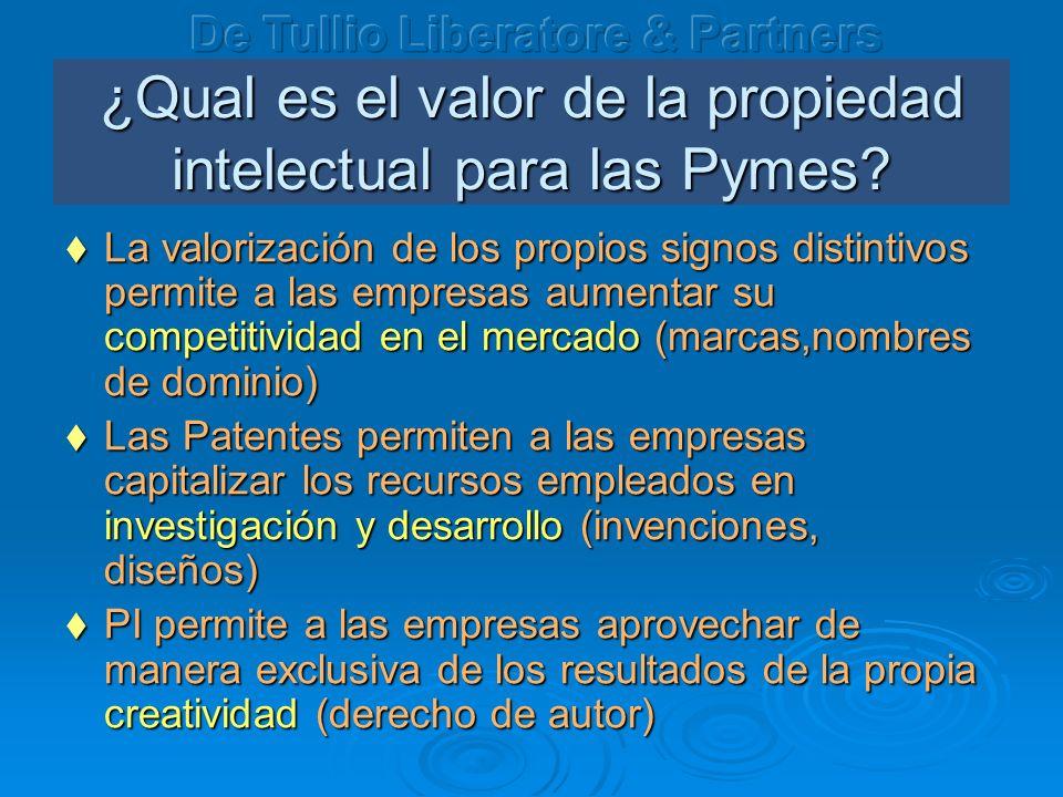 ¿ Qual es el valor de la propiedad intelectual para las Pymes? La valorización de los propios signos distintivos permite a las empresas aumentar su co