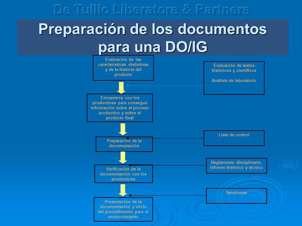 Preparación de los documentos para una DO/IG Evaluación de las características distintivas y de la historia del producto Encuentros con los productore