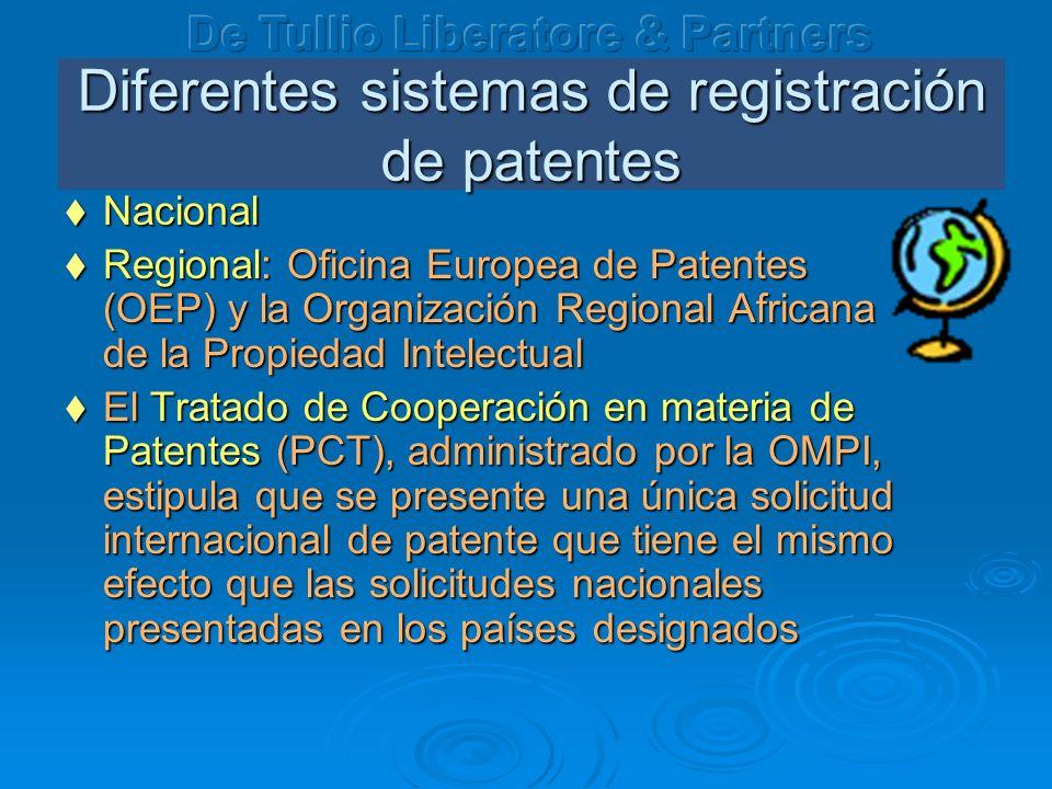 Diferentes sistemas de registración de patentes Nacional Nacional Regional: Oficina Europea de Patentes (OEP) y la Organización Regional Africana de la Propiedad Intelectual Regional: Oficina Europea de Patentes (OEP) y la Organización Regional Africana de la Propiedad Intelectual El Tratado de Cooperación en materia de Patentes (PCT), administrado por la OMPI, estipula que se presente una única solicitud internacional de patente que tiene el mismo efecto que las solicitudes nacionales presentadas en los países designados El Tratado de Cooperación en materia de Patentes (PCT), administrado por la OMPI, estipula que se presente una única solicitud internacional de patente que tiene el mismo efecto que las solicitudes nacionales presentadas en los países designados