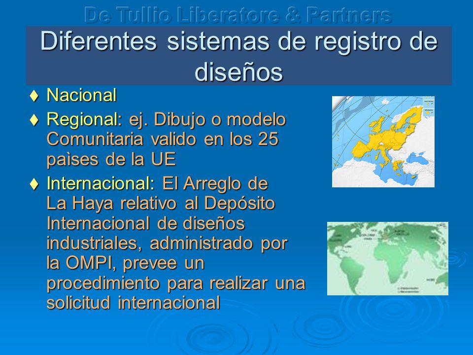 Diferentes sistemas de registro de dise ños Nacional Nacional Regional: ej. Dibujo o modelo Comunitaria valido en los 25 paìses de la UE Regional: ej.
