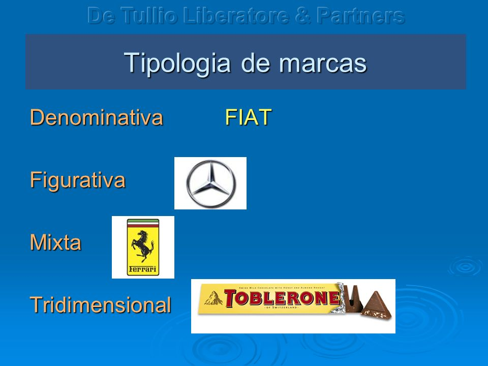 Tipologia de marcas Denominativa FIAT FigurativaMixtaTridimensional