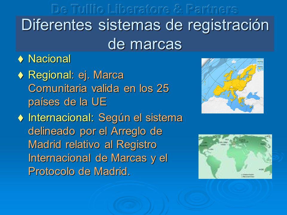 Diferentes sistemas de registración de marcas Nacional Nacional Regional: ej. Marca Comunitaria valida en los 25 países de la UE Regional: ej. Marca C
