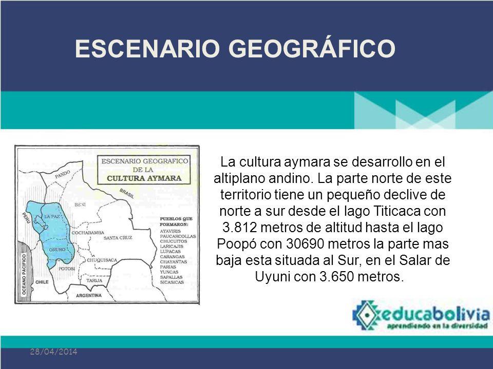 ESCENARIO GEOGRÁFICO La cultura aymara se desarrollo en el altiplano andino. La parte norte de este territorio tiene un pequeño declive de norte a sur