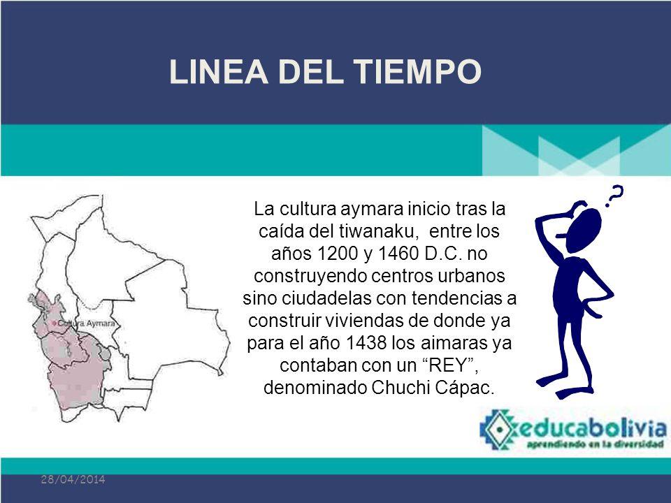 28/04/2014 LINEA DEL TIEMPO La cultura aymara inicio tras la caída del tiwanaku, entre los años 1200 y 1460 D.C. no construyendo centros urbanos sino