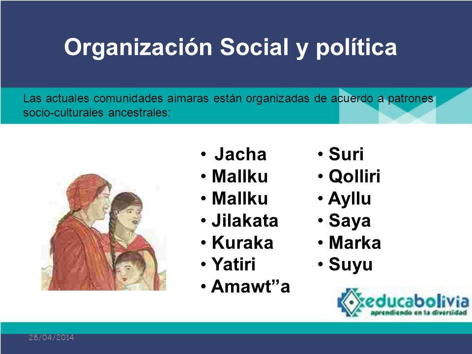 28/04/2014 Las actuales comunidades aimaras están organizadas de acuerdo a patrones socio-culturales ancestrales: Organización Social y política Jacha