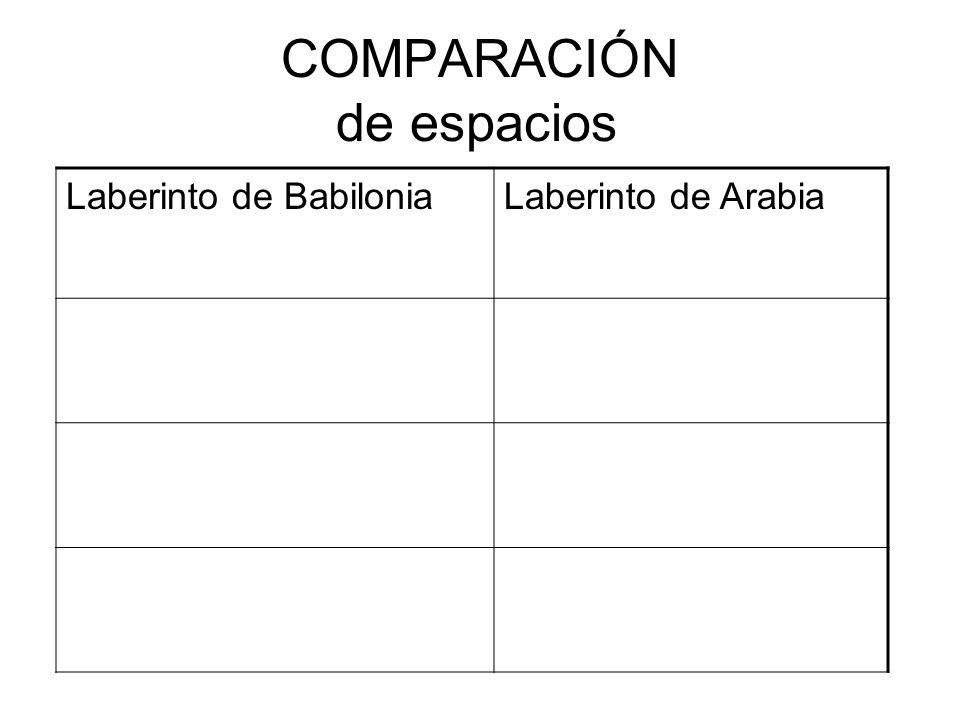 COMPARACIÓN de espacios Laberinto de BabiloniaLaberinto de Arabia