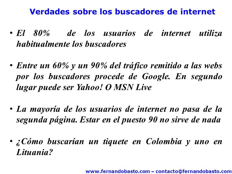 www.fernandobasto.com – contacto@fernandobasto.com Entendamos cómo funcionan los motores de búsqueda Meta Tags Popularidad Páginas Textos Índices etc Web 1 Web 2 … Web N Millón Consultas Resultados Registros
