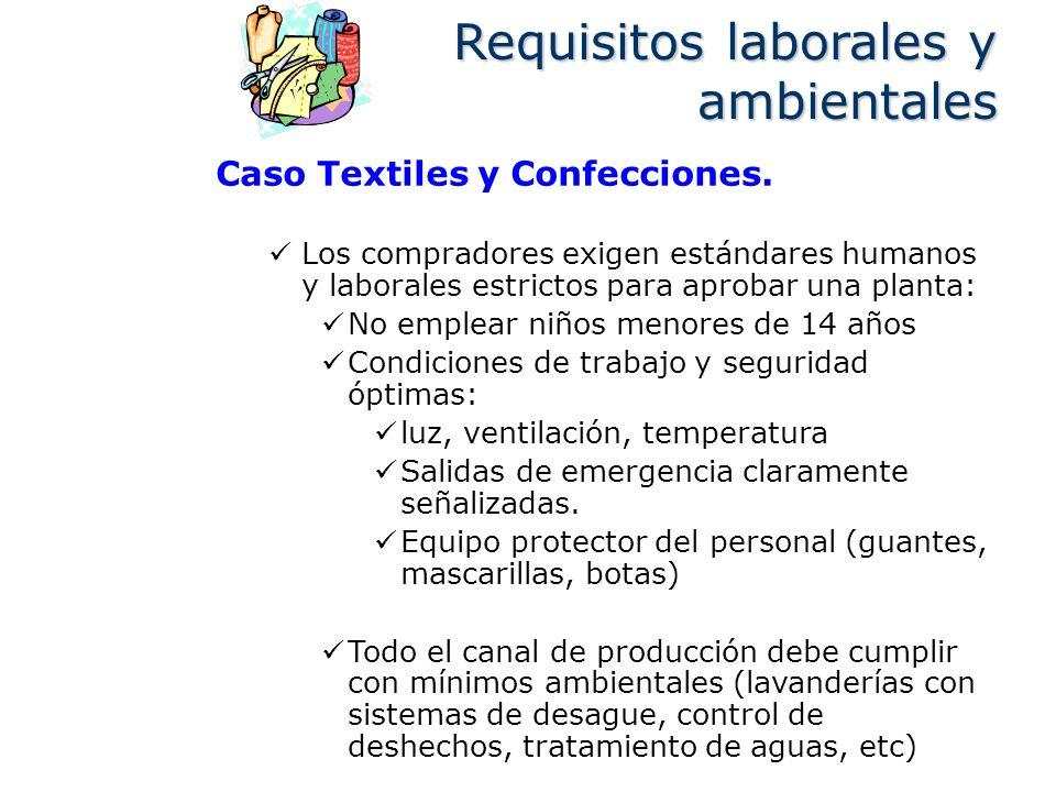 Caso Textiles y Confecciones. Los compradores exigen estándares humanos y laborales estrictos para aprobar una planta: No emplear niños menores de 14