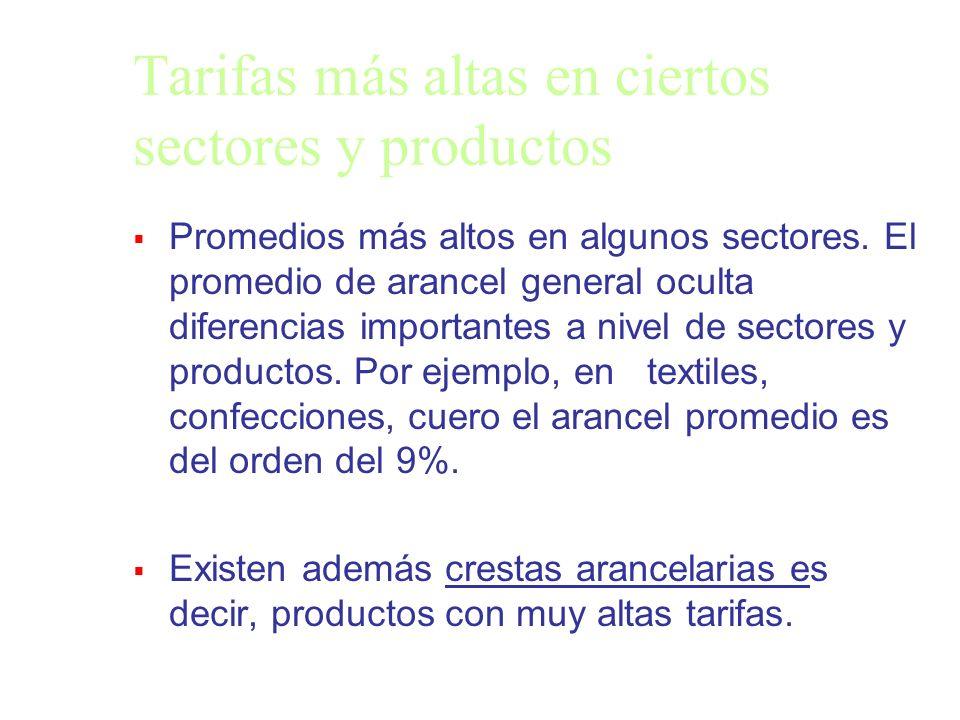 Tarifas más altas en ciertos sectores y productos Promedios más altos en algunos sectores. El promedio de arancel general oculta diferencias important