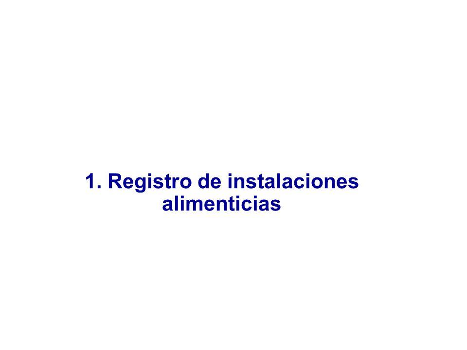 1. Registro de instalaciones alimenticias