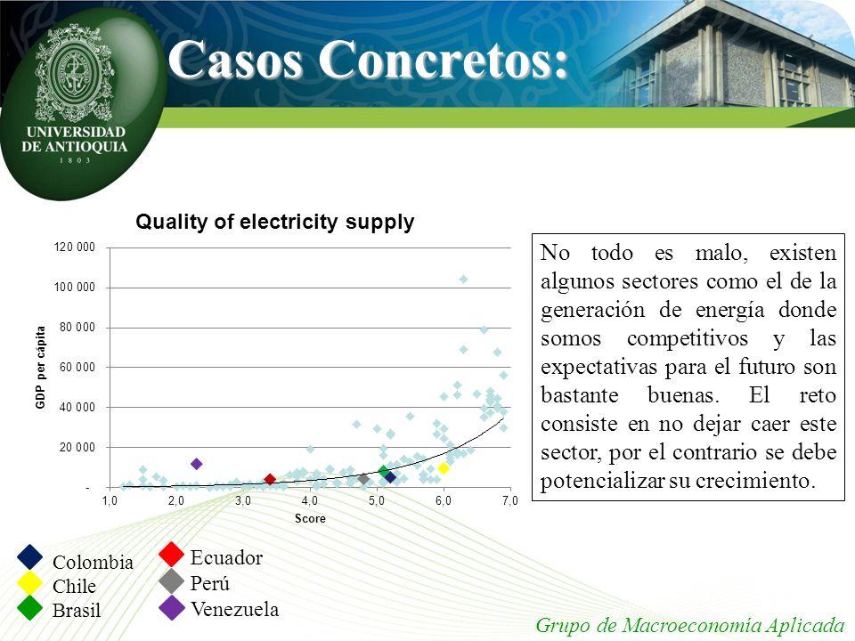 Casos Concretos: Grupo de Macroeconomía Aplicada Colombia Chile Brasil No todo es malo, existen algunos sectores como el de la generación de energía d