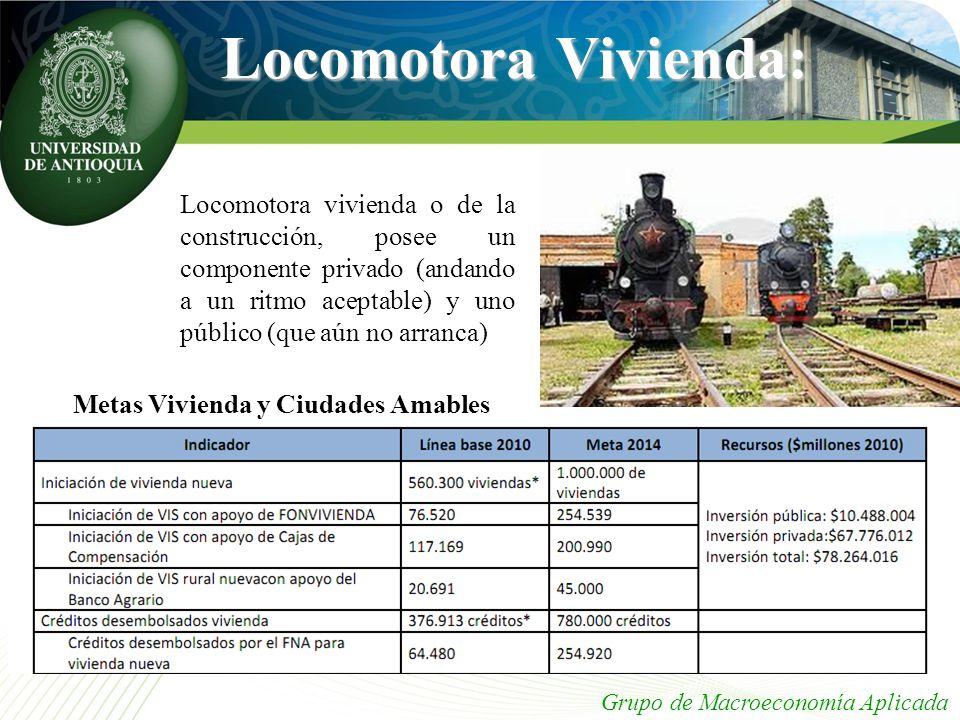 Locomotora Vivienda: Grupo de Macroeconomía Aplicada Locomotora vivienda o de la construcción, posee un componente privado (andando a un ritmo aceptab