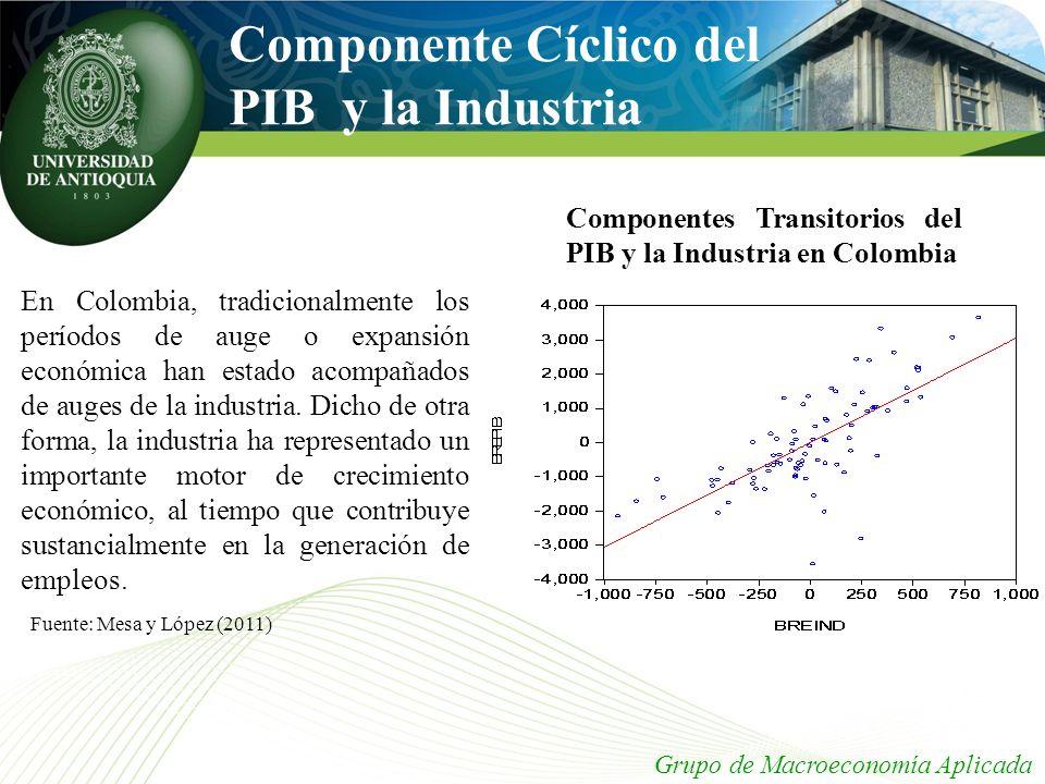 Componente Cíclico del PIB y la Industria En Colombia, tradicionalmente los períodos de auge o expansión económica han estado acompañados de auges de