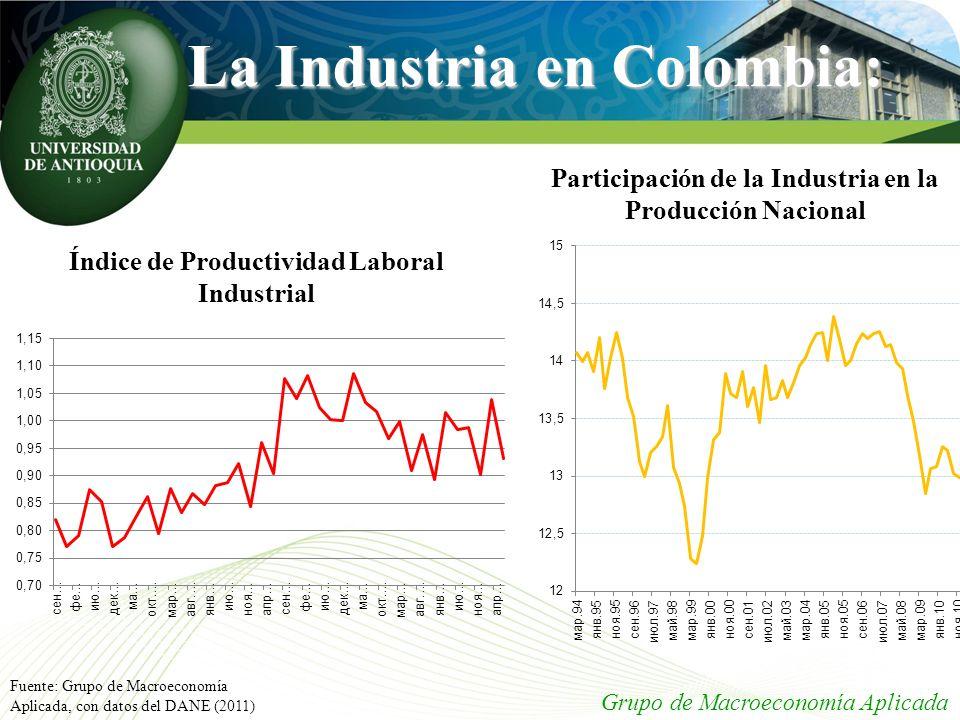 La Industria en Colombia: Grupo de Macroeconomía Aplicada Índice de Productividad Laboral Industrial Fuente: Grupo de Macroeconomía Aplicada, con dato