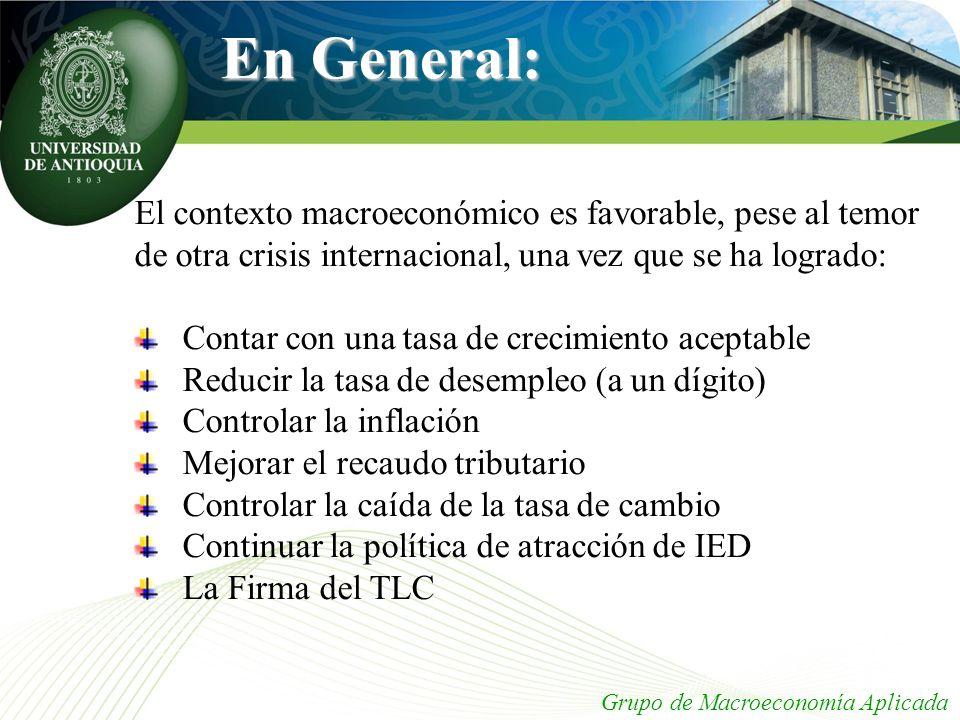 La Industria en Colombia: Grupo de Macroeconomía Aplicada Índice de Productividad Laboral Industrial Fuente: Grupo de Macroeconomía Aplicada, con datos del DANE (2011) Participación de la Industria en la Producción Nacional