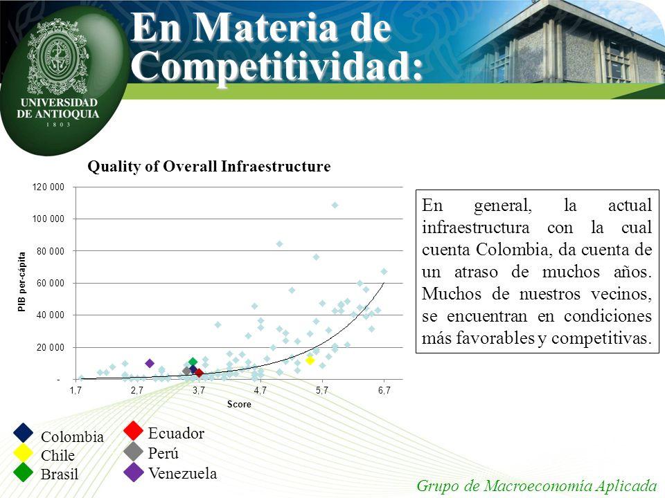Específicamente: Grupo de Macroeconomía Aplicada CrecimientoCambio (puntos porcentuales) 1970-19751976-1981 No transables Construcción3,35,8+ 2,5 Arriendos residenciales3,74,3+ 0,6 Servicios gubernamentales4,18,6+ 4,5 Servicios personales2,8 + 0,0 Transables (no café) Textiles5,1-0,6- 5,7 Papeles impresos9,35,3- 4,0 Productos refinados de petróleo8,00,3- 7,7 Productos químicos10,23,7- 6,5 Manufactura de metales6,13,6- 2,5 Otras manufacturas4,81,9- 2,9 Materiales de transporte12,64,6- 8,0 Maquinaria y equipos10,54,8- 5,7 Café4,110,8+ 6,7 Fuente: Sachs-Larrain