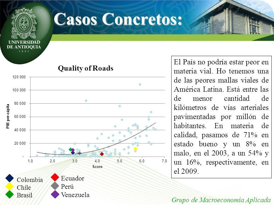 Casos Concretos: Grupo de Macroeconomía Aplicada Colombia Chile Brasil En materia de investigación, nos queda todo el camino por recorrer, no solo en cuanto a recursos disponibles para el sistema (lo cual esperamos se resuelva en parte con la Ley de Regalías) sino también en lo referente a los temas de calidad.