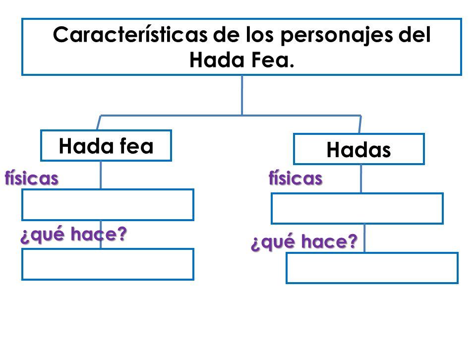 Características de los personajes del Hada Fea. Hada fea Hadas físicasfísicas ¿qué hace?