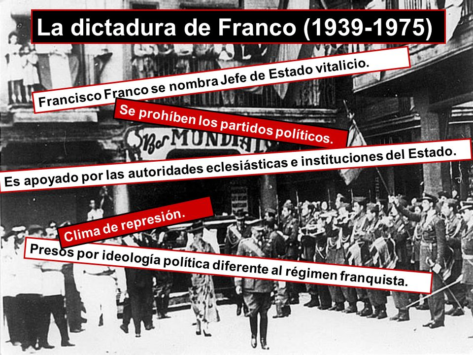 Cambio político español de la dictadura franquista a un sistema democrático.