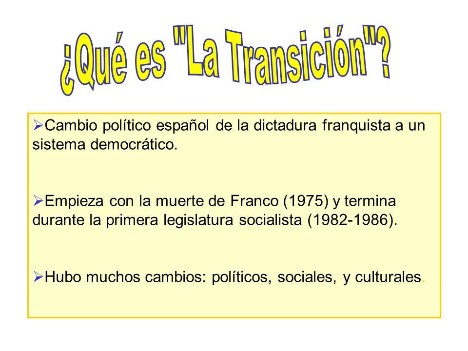 Los cambios políticos 20 de noviembre de 1975: Franco muere.