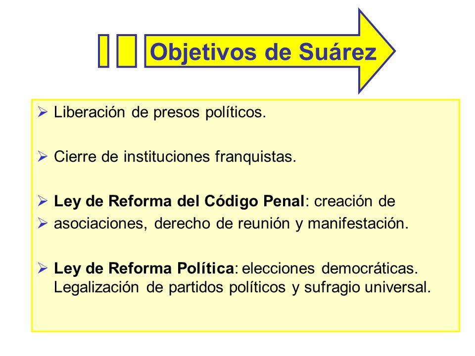 Los primeros partidos políticos Con la nueva ley, se crearon más de 200 partidos.