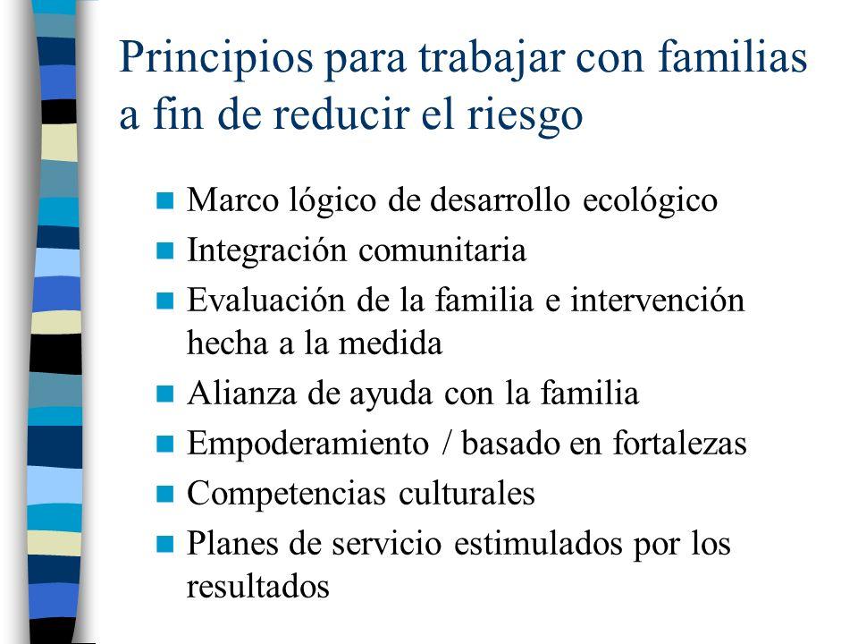 Principios para trabajar con familias a fin de reducir el riesgo Marco lógico de desarrollo ecológico Integración comunitaria Evaluación de la familia