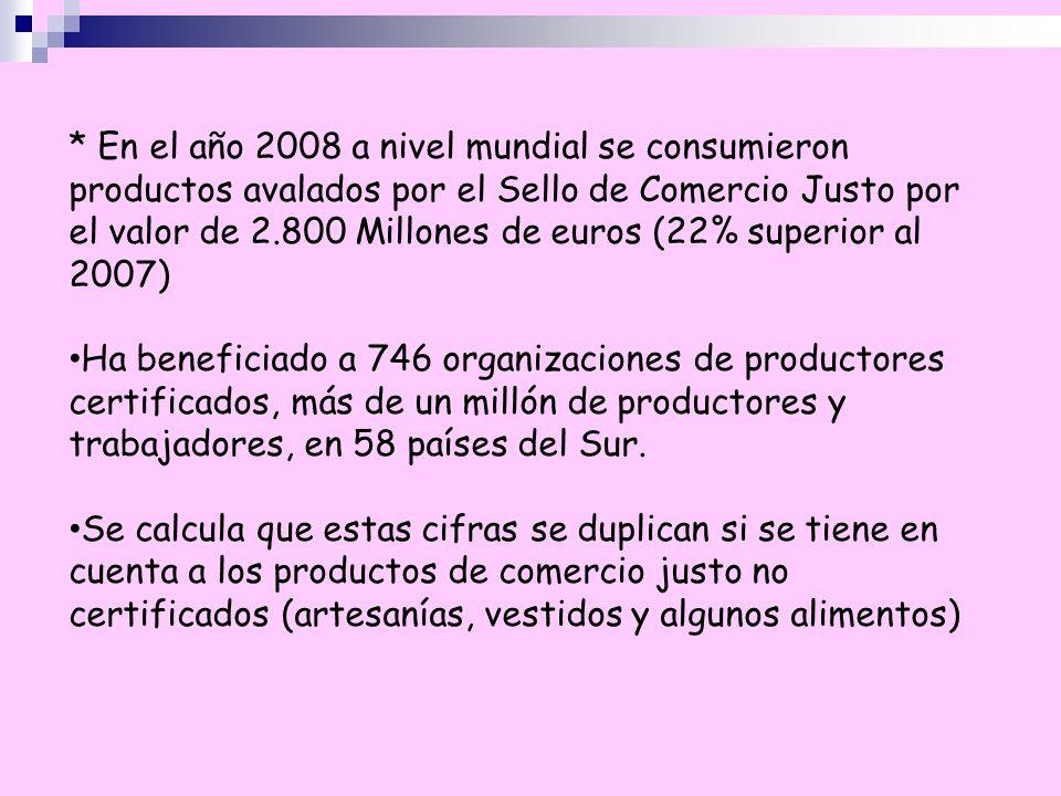 * En el año 2008 a nivel mundial se consumieron productos avalados por el Sello de Comercio Justo por el valor de 2.800 Millones de euros (22% superio