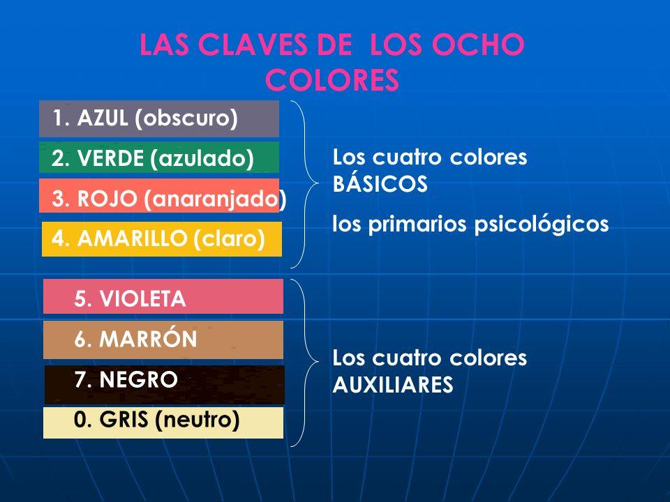 LAS CLAVES DE LOS OCHO COLORES 1. AZUL (obscuro) 2. VERDE (azulado) 3. ROJO (anaranjado) 4. AMARILLO (claro) Los cuatro colores BÁSICOS los primarios