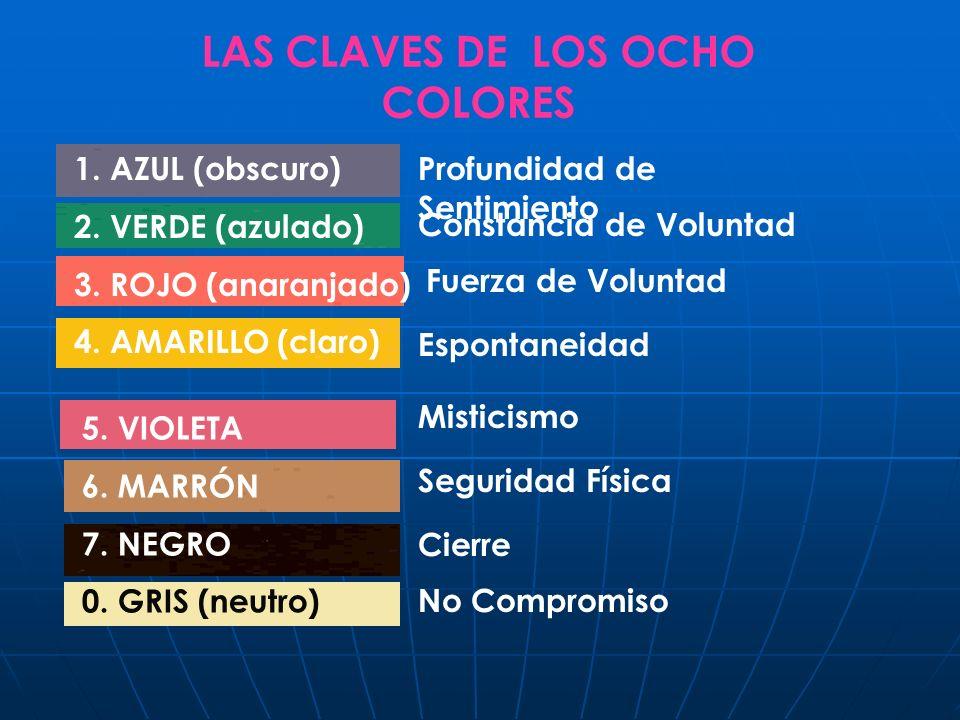 LAS CLAVES DE LOS OCHO COLORES 1. AZUL (obscuro) 2. VERDE (azulado) 3. ROJO (anaranjado) 4. AMARILLO (claro) 5. VIOLETA 6. MARRÓN 7. NEGRO 0. GRIS (ne