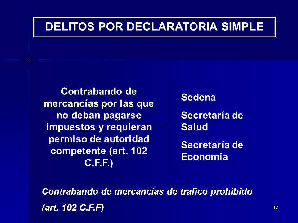16 Delitos por declaratoria de perjuicio Contrabando (Art.
