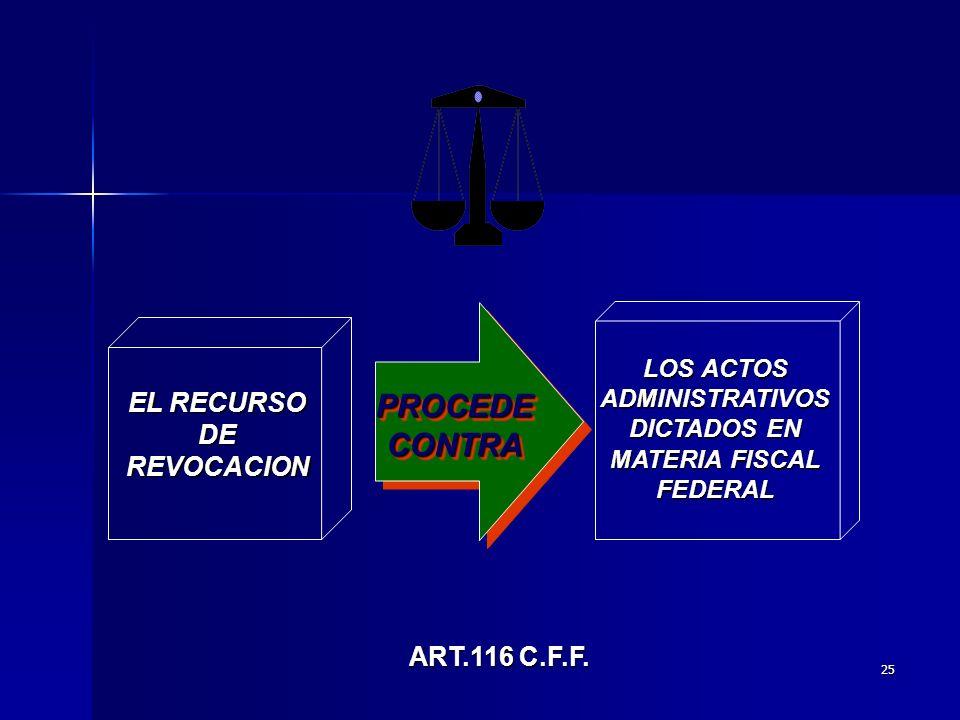 24 TITULO QUINTO DE LOS PROCEDIMIENTOS ADMINISTRATIVOS CAPITULO PRIMERO.- DE LOS RECURSOS ADMINISTRATIVOS.