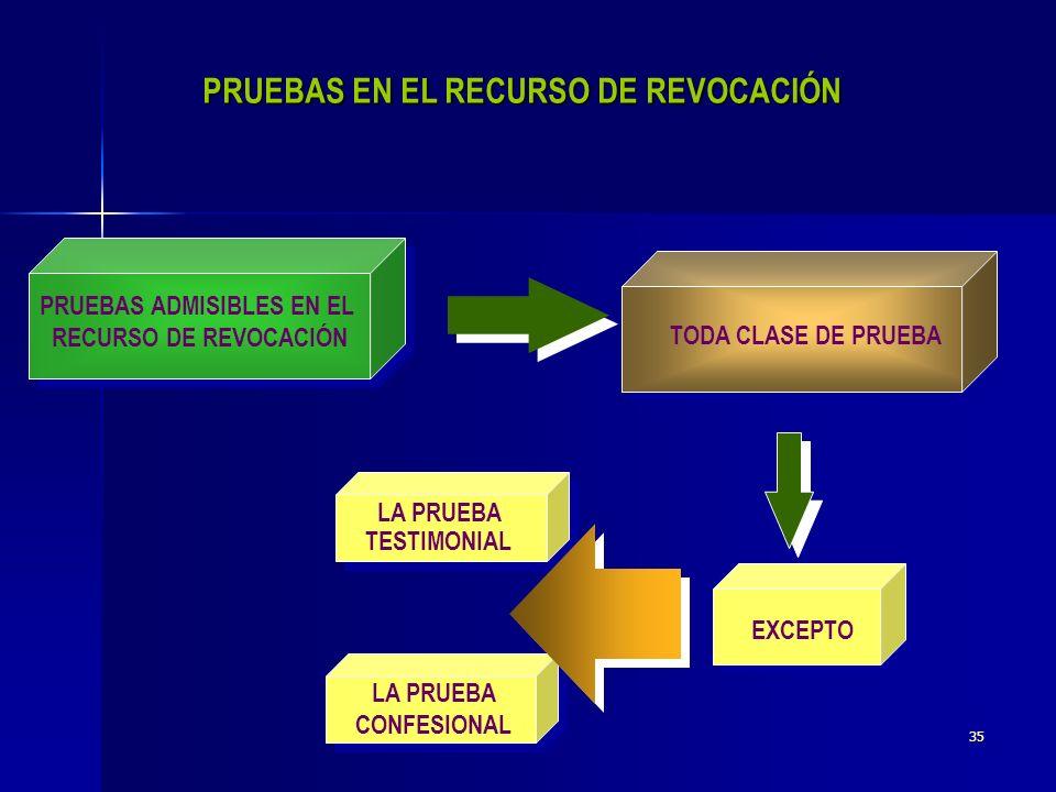 34 CAUSALES DE SOBRESEIMIENTO DESISTIMIENTO EXPRESO DEL RECURRENTE PRESENCIA DE ALGUNA CAUSAL DE IMPROCEDENCIA NO EXISTIR EL ACTO O RESOLUCION IMPUGNADA POR HABER CESADO LOS EFECTOS DEL ACTO O RESOLUCION IMPUGNADA