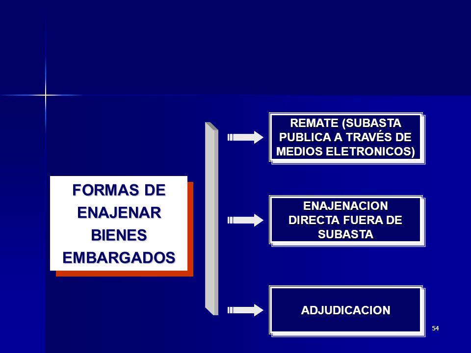 53 AMPLIACION DE EMBARGO REQUISITOS 2.Mandamiento. 1.Existencia del motivo.