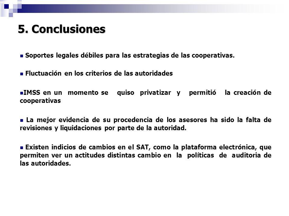5. Conclusiones Soportes legales débiles para las estrategias de las cooperativas. Fluctuación en los criterios de las autoridades IMSS en un momento