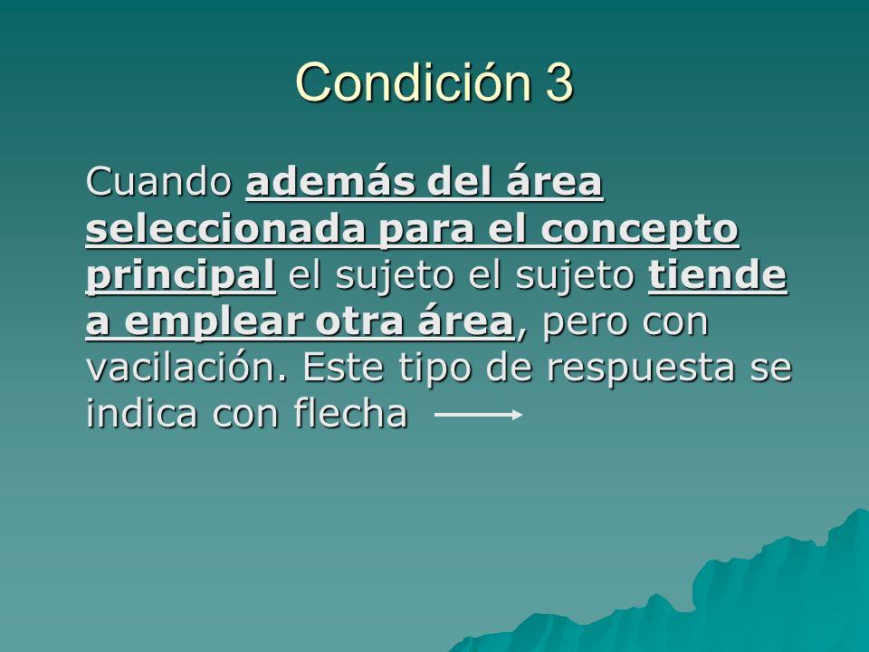 Condición 3 Cuando además del área seleccionada para el concepto principal el sujeto el sujeto tiende a emplear otra área, pero con vacilación. Este t