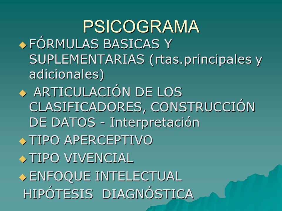 PSICOGRAMA FÓRMULAS BASICAS Y SUPLEMENTARIAS (rtas.principales y adicionales) FÓRMULAS BASICAS Y SUPLEMENTARIAS (rtas.principales y adicionales) ARTIC