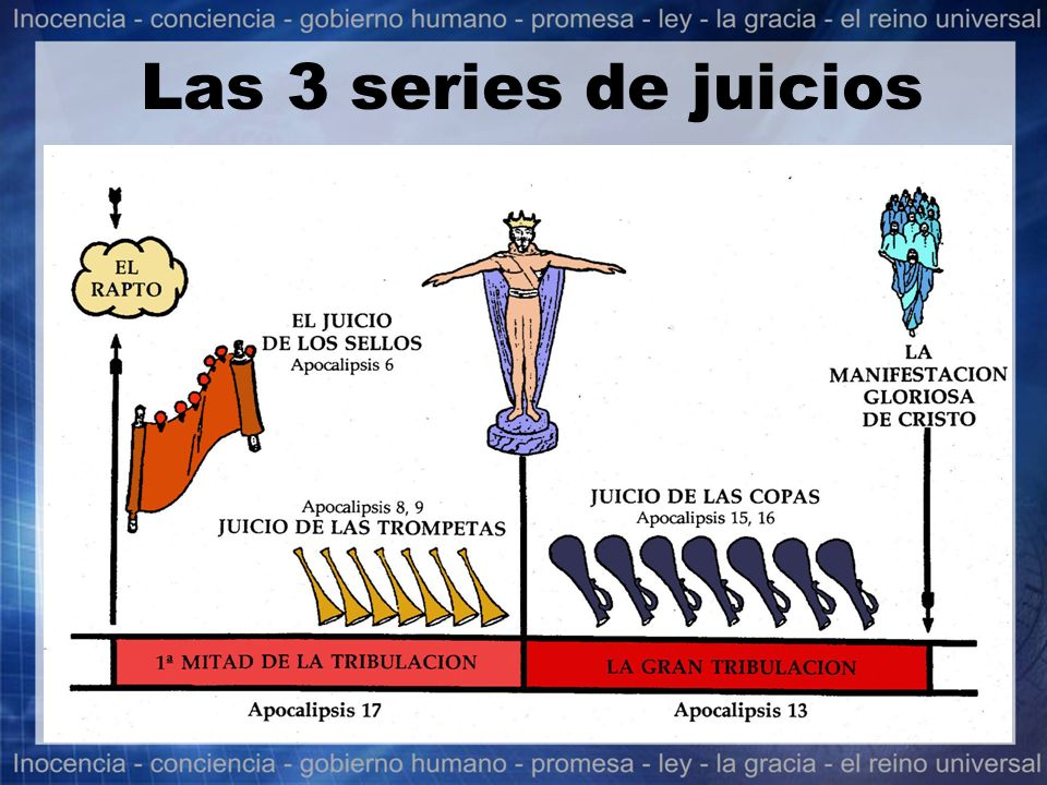Las 3 series de juicios