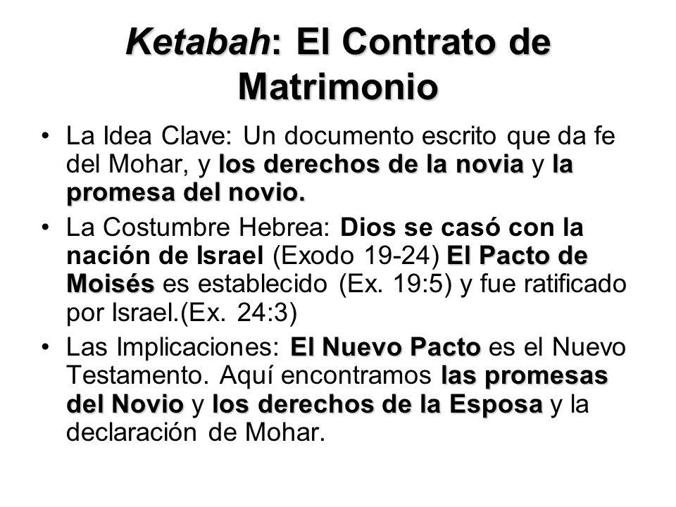 Ketabah: El Contrato de Matrimonio los derechos de la noviala promesa del novio.La Idea Clave: Un documento escrito que da fe del Mohar, y los derecho