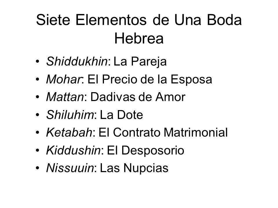 Siete Elementos de Una Boda Hebrea Shiddukhin: La Pareja Mohar: El Precio de la Esposa Mattan: Dadivas de Amor Shiluhim: La Dote Ketabah: El Contrato