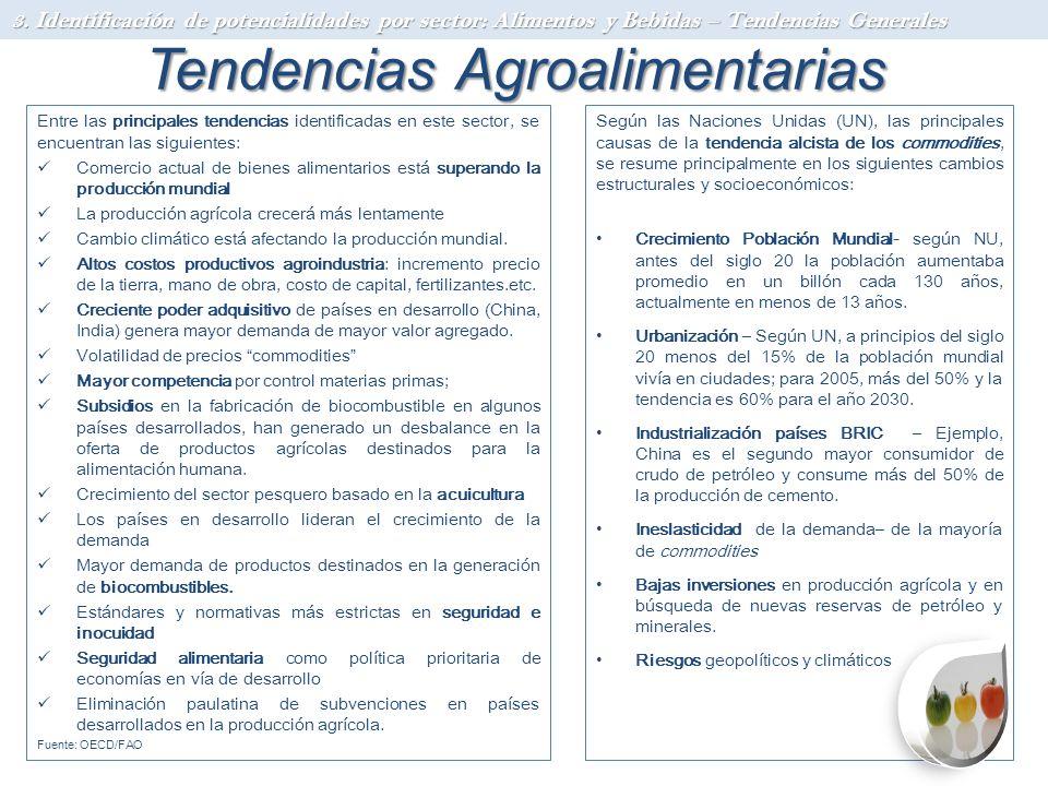 Tendencias Agroalimentarias Entre las principales tendencias identificadas en este sector, se encuentran las siguientes: Comercio actual de bienes ali