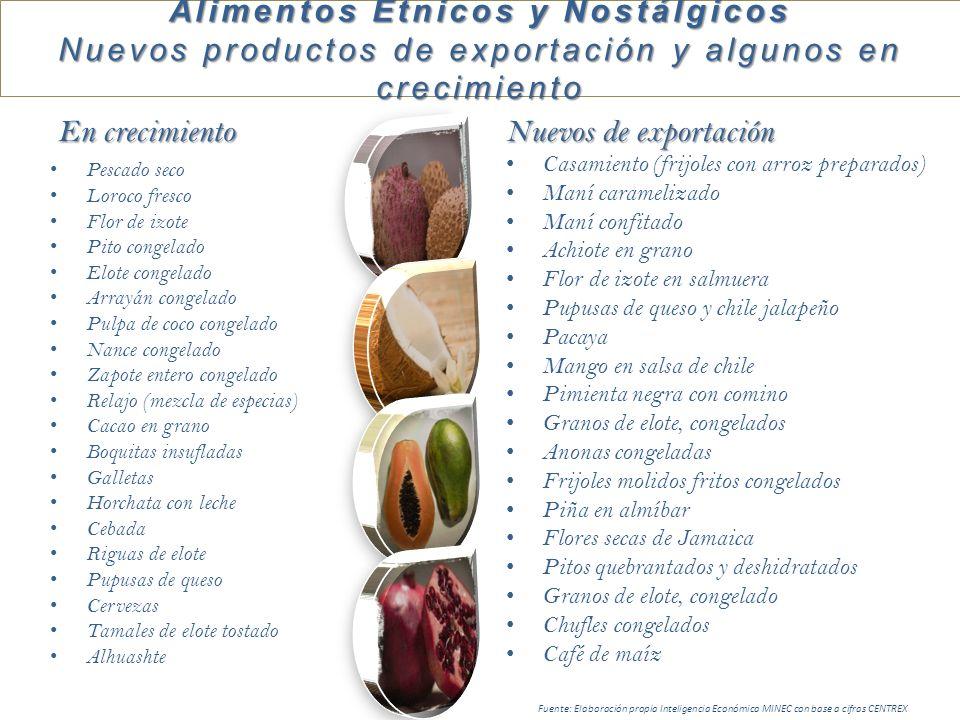 Alimentos Étnicos y Nostálgicos Nuevos productos de exportación y algunos en crecimiento En crecimiento Pescado seco Loroco fresco Flor de izote Pito