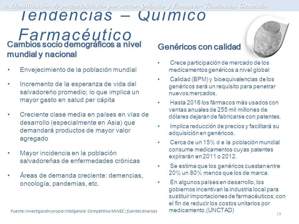 Tendencias – Químico Farmacéutico Cambios socio demográficos a nivel mundial y nacional Envejecimiento de la población mundial Incremento de la espera