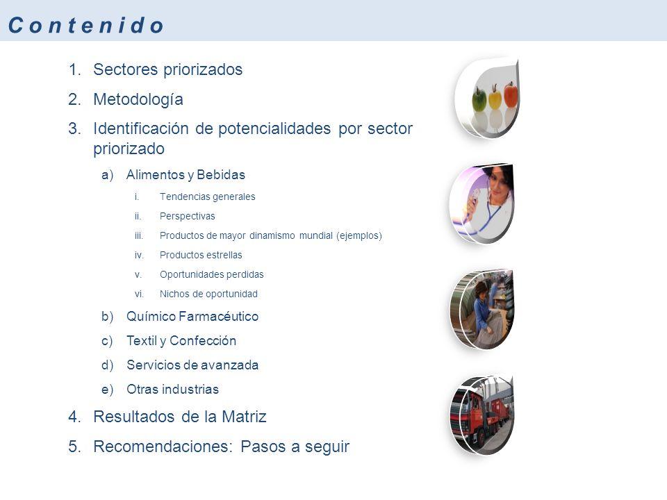 Contenido 1.Sectores priorizados 2.Metodología 3.Identificación de potencialidades por sector priorizado a)Alimentos y Bebidas i.Tendencias generales