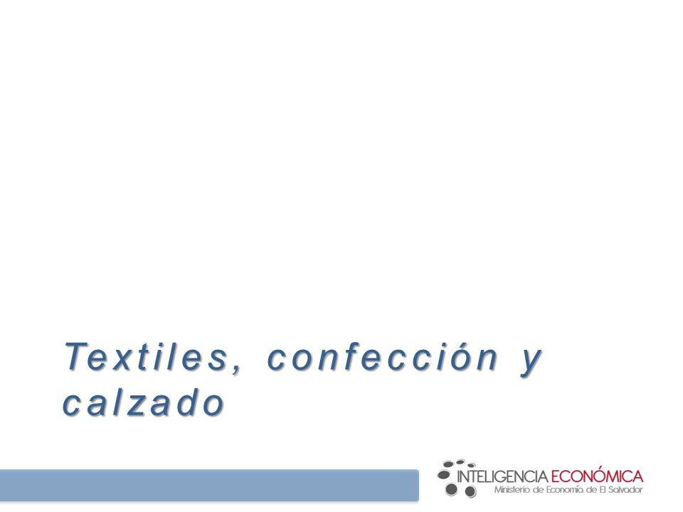 Textiles, confección y calzado