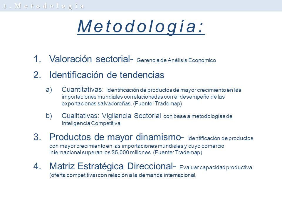 Metodología: 1.Valoración sectorial- Gerencia de Análisis Económico 2.Identificación de tendencias a)Cuantitativas: Identificación de productos de may