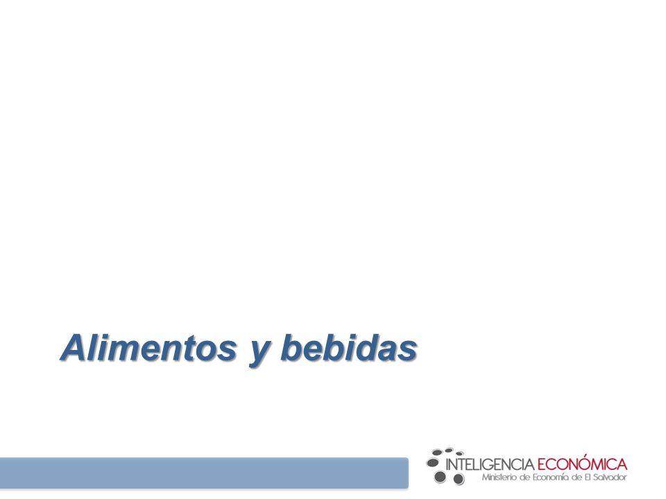 Proceso estratégico Identificación de productos en crecimiento Situación de la Industria: ciclo de vida del producto; entorno global, cambios de mercado ó estructura de la industria Desarrollo de la ventaja competitiva: cadena de valor (tecnología, servicios, marketing, desarrollo canal de distribución) Estrategia sectorial: asociatividad, diferenciación, especialización ó atención a segmentos específicos Hoja de Ruta hacia la Competitividad Incipiente: Dominar tecnología y disponibilidad del producto Crecimiento: Ganar presencia en el mercado Madurez: Productividad y fidelización de clientes Declive: Reducción de costos o reingeniería