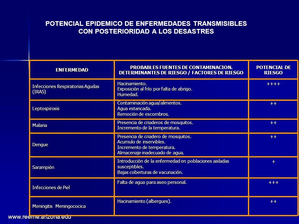 www.reeme.arizona.edu ENFERMEDAD PROBABLES FUENTES DE CONTAMINACION.