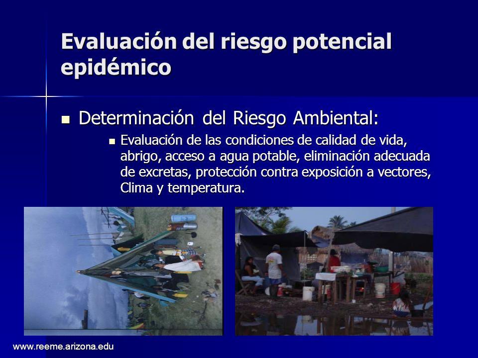 www.reeme.arizona.edu Evaluación del riesgo potencial epidémico Determinación del Riesgo Ambiental: Determinación del Riesgo Ambiental: Evaluación de