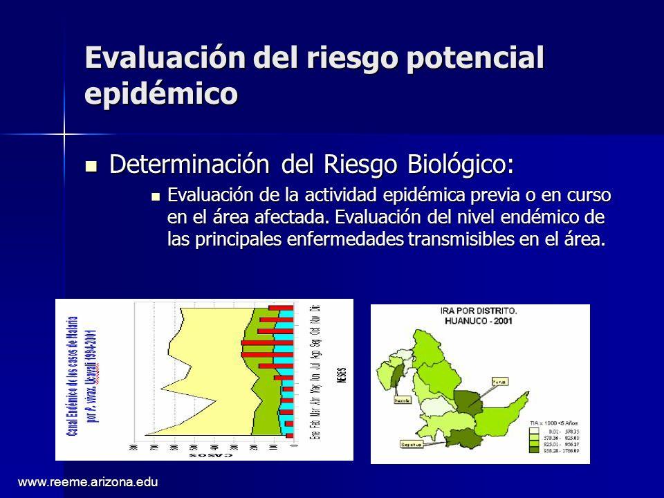 www.reeme.arizona.edu Evaluación del riesgo potencial epidémico Determinación del Riesgo Biológico: Determinación del Riesgo Biológico: Evaluación de la actividad epidémica previa o en curso en el área afectada.